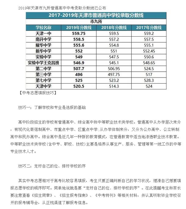 2019年天津市九所普通高中中考毕业分数线评语学校录取高中v评语图片