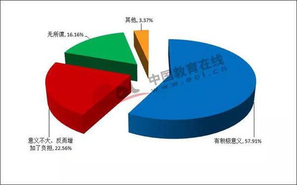 统计大赛,高中生自己看?(高考图)日本高中生男改革选美图片