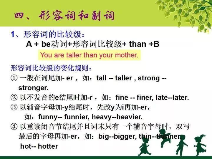 沈阳小学英语语法知识点分类:形容词和副词1
