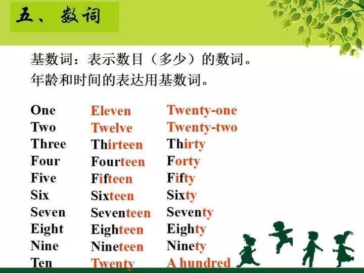 沈阳小学英语语法知识点分类:数词1
