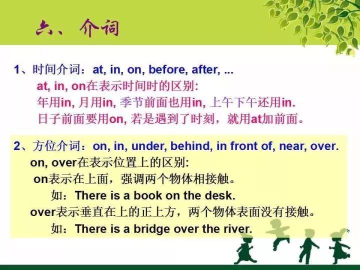 沈阳小学英语语法知识点分类:介词