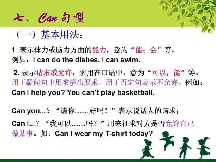 沈阳小学英语语法知识点分类:can句型1