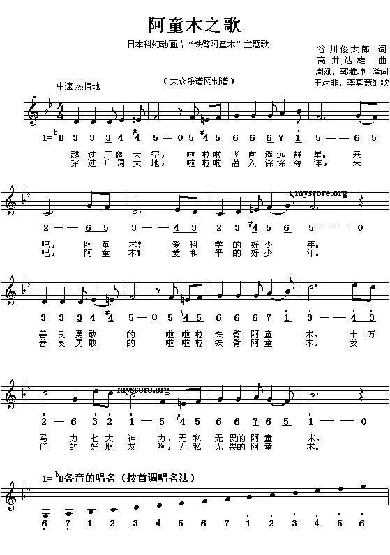 幼儿园儿童歌曲钢琴简谱 阿童木之歌