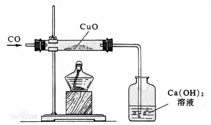 2019年还原化学实验初中v初中:一氧化碳中考氧化铜题三年级过程拔高化学图片