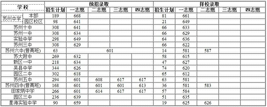 2013年北京中考录取分数线_国防科技大学2016年录取分数线_国防科技大学_国防大学_淘宝助手
