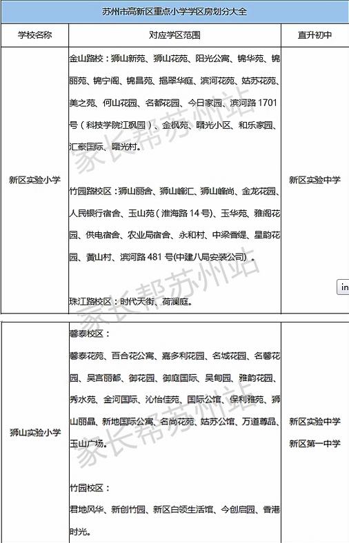 苏州市高新区850棋牌安卓手机版本学区房划分