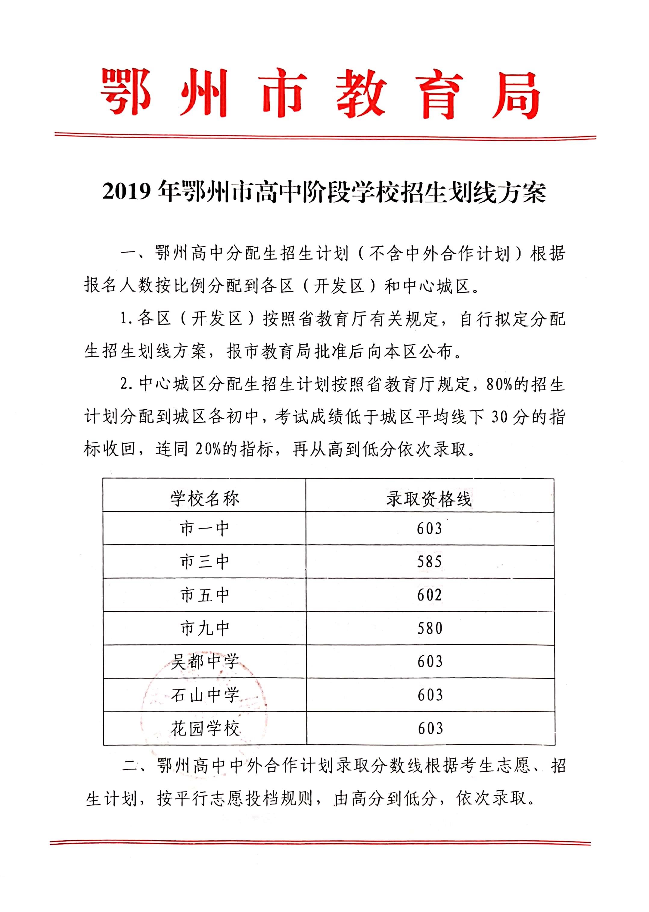 2019年湖北鄂州中考高中录取分数线