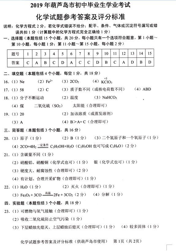 2019年辽宁葫芦岛中考化学真题答案(图片版)
