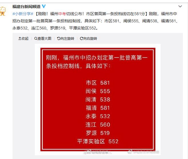 2019年福建福州市中考高中第一批次招生最低录取分数线