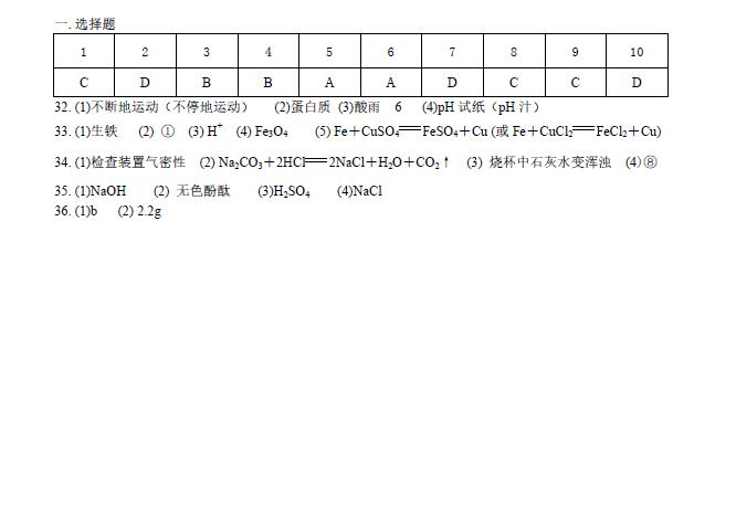 2019年湖南永州中考化学真题答案(图片版)