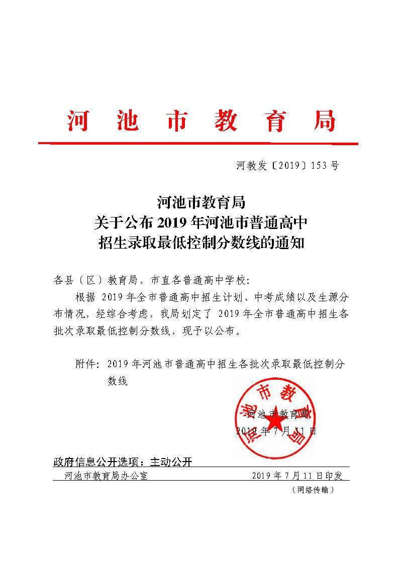 2019年广西河池市中考高中学校各批次录取分数线