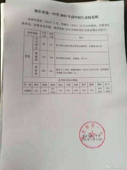 2019年山东枣庄市第一中学中考招生录取分数线