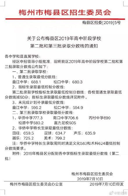 2019年广东梅州市梅县中考高中录取分数线