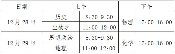 """019武汉高中学业水平考试科目时间及报名须知"""""""