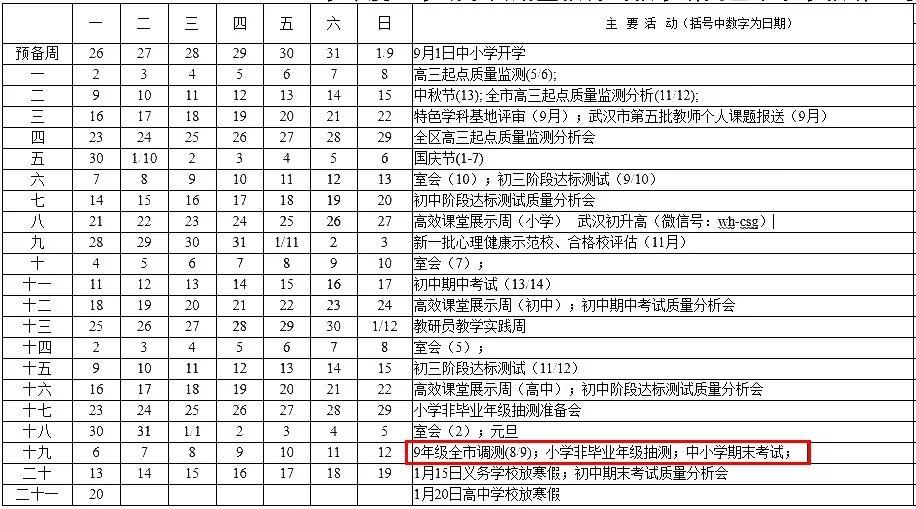 2020年武汉市初三元调时间及安排
