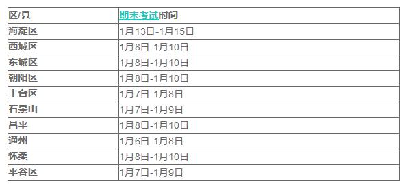 2020年1月北京各�^�h初三期末考��r�g�R�
