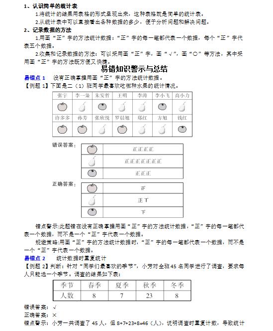 小学二年级数学下册第一单元重难点归纳人教版