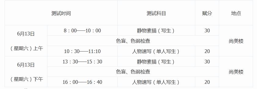2020年山东青岛十七中学美术班招生计划