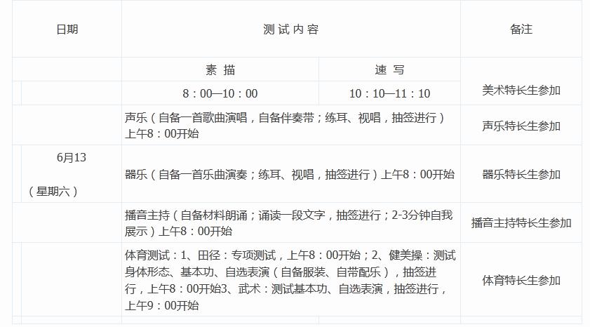 2020年山东青岛十六中学特长生招生计划