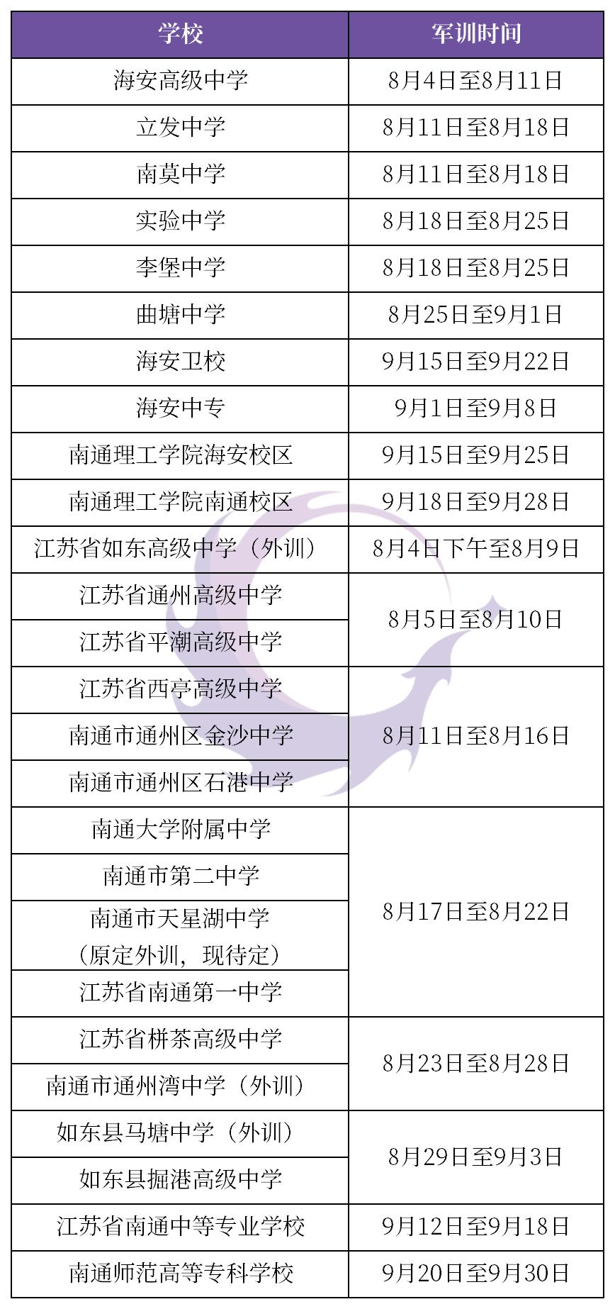 2020年江苏南通市多所高中新高一军训时间