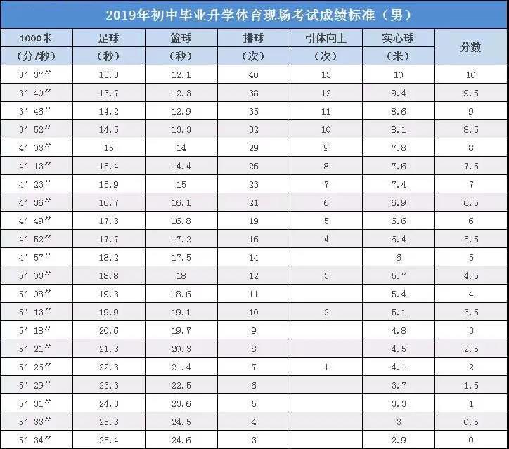 2021北京中考初二下学期考试时间安排