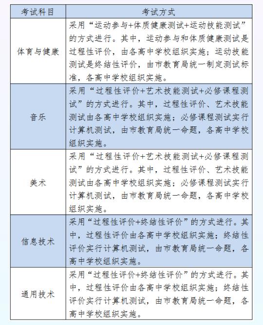 2021广东广州中考体育与健康考试方案