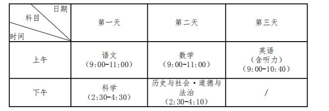 2021浙江台州中考招生实施方案