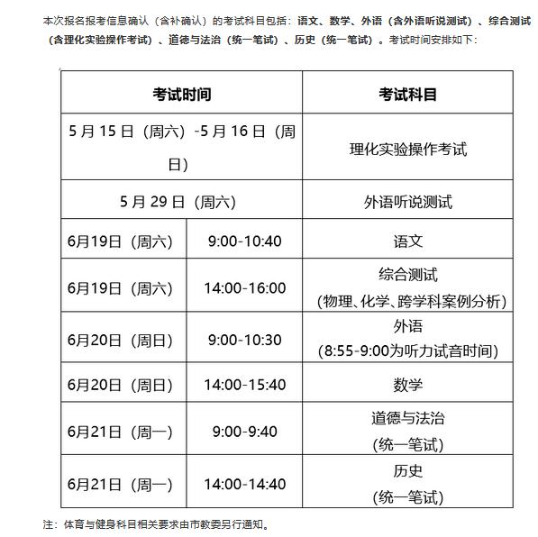 2021年上海中考时间