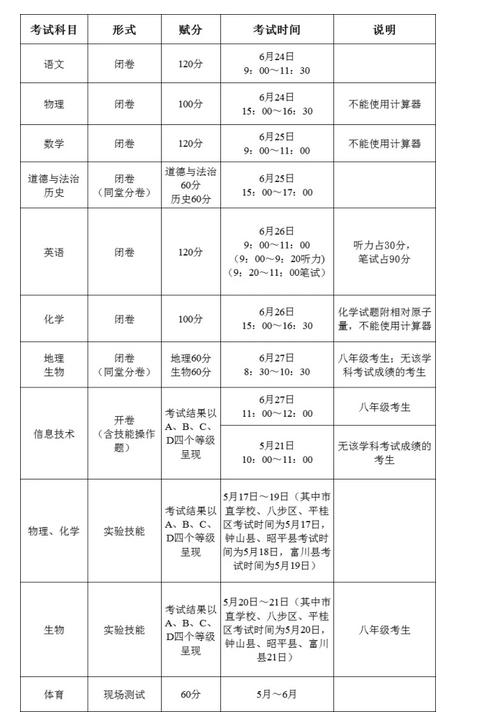 2021年广西贺州中考考试时间