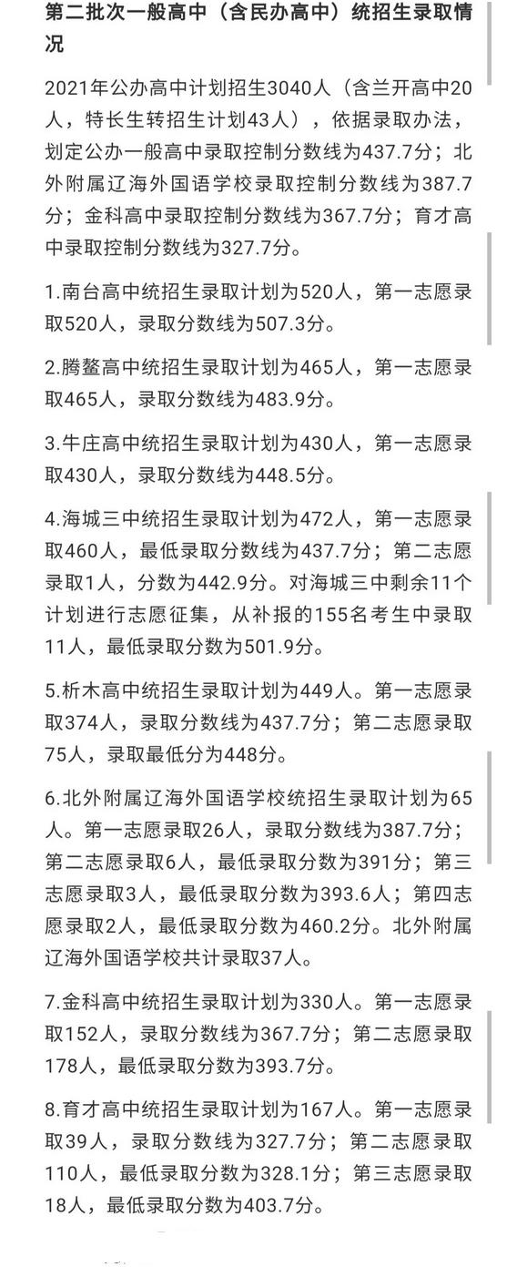 2021鞍山海城第二批次录取分数线公布